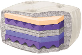 Plush mattress meaning – Furniture table styles
